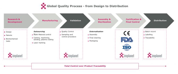design for manufacturing pdf download